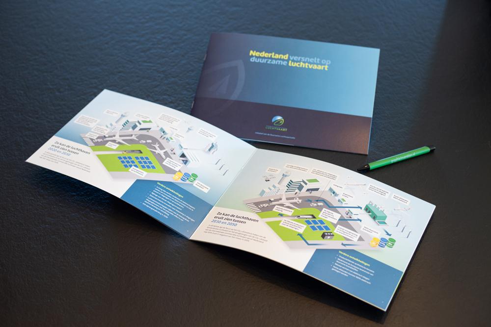 Cover en binnenwerk brochure Nederland versnelt op duurzame luchtvaart